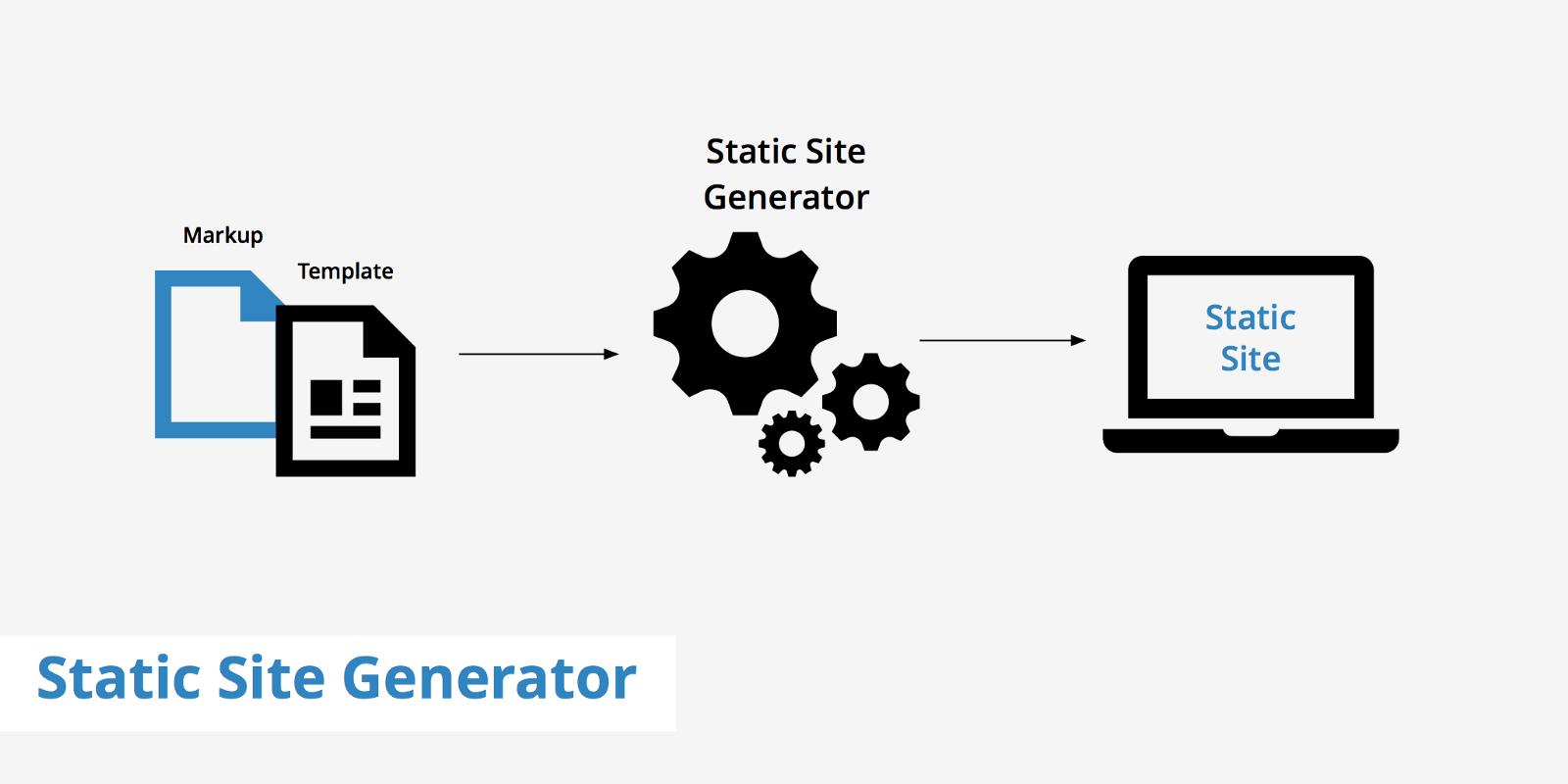 Use-static-site-generators